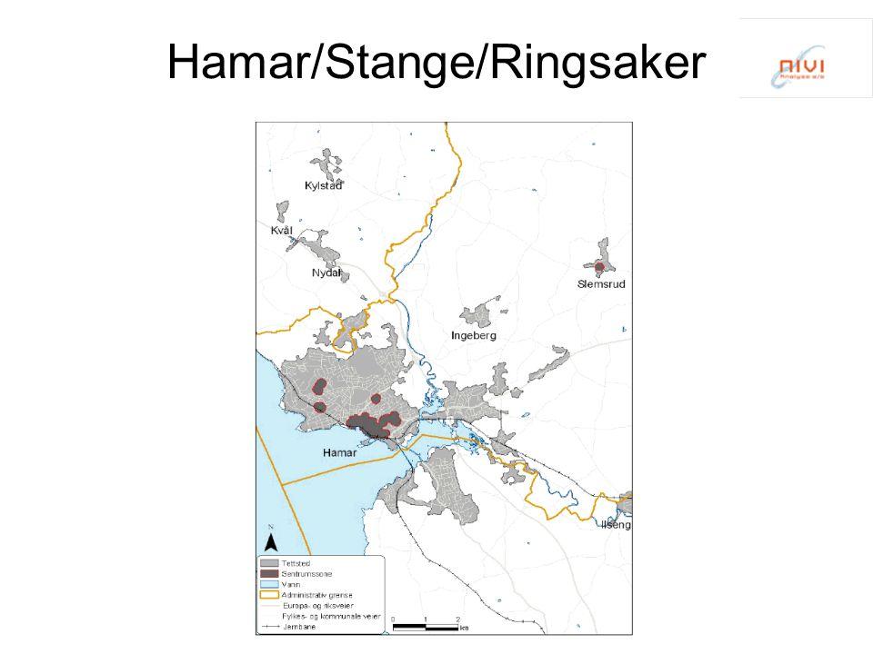 Hamar/Stange/Ringsaker