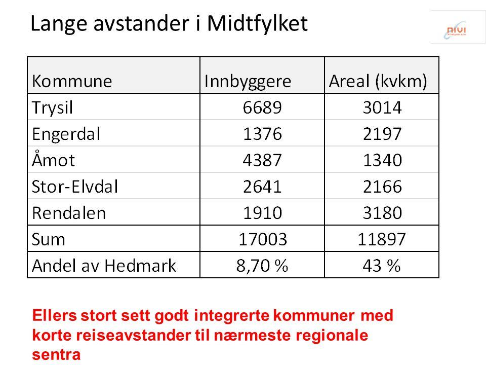 Lange avstander i Midtfylket Ellers stort sett godt integrerte kommuner med korte reiseavstander til nærmeste regionale sentra