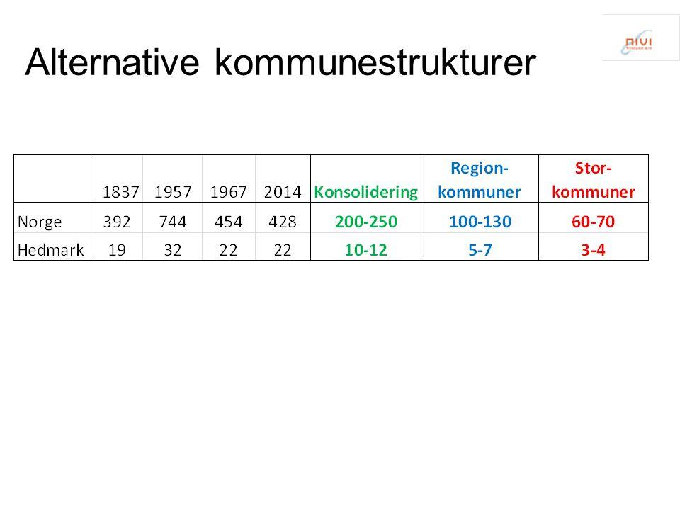 Alternative kommunestrukturer