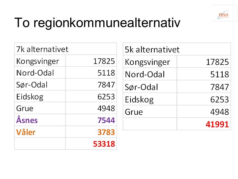 To regionkommunealternativ