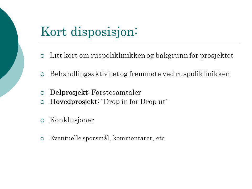 Kort disposisjon:  Litt kort om ruspoliklinikken og bakgrunn for prosjektet  Behandlingsaktivitet og fremmøte ved ruspoliklinikken  Delprosjekt: Fø