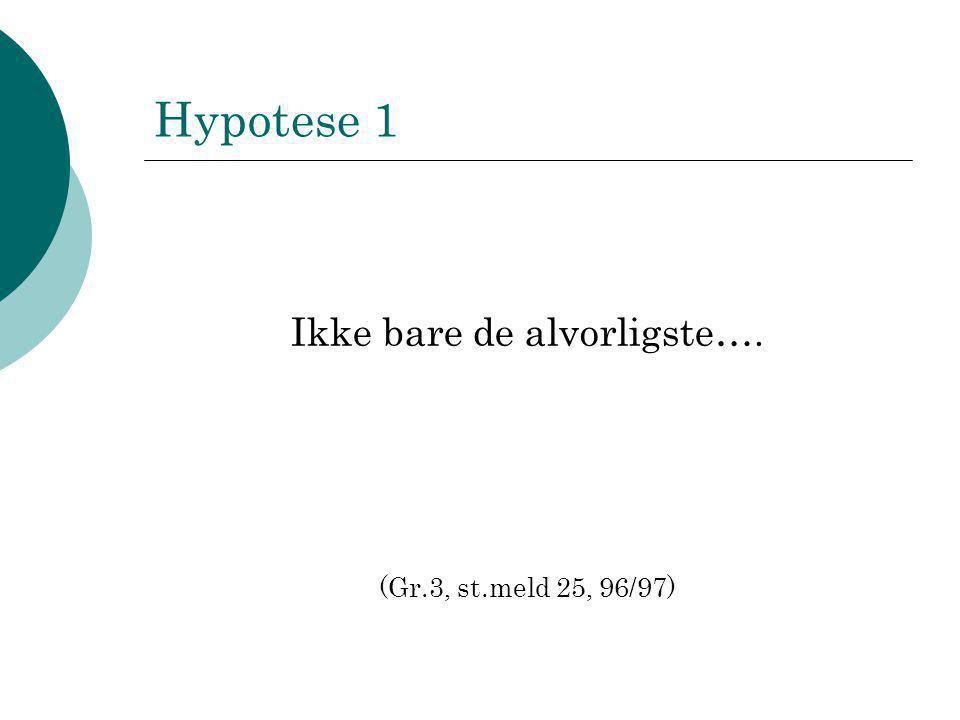 Hypotese 1 Ikke bare de alvorligste…. (Gr.3, st.meld 25, 96/97)