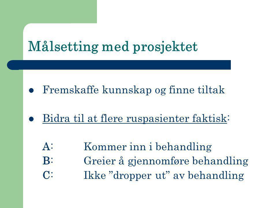Målsetting med prosjektet  Fremskaffe kunnskap og finne tiltak  Bidra til at flere ruspasienter faktisk: A: Kommer inn i behandling B: Greier å gjen