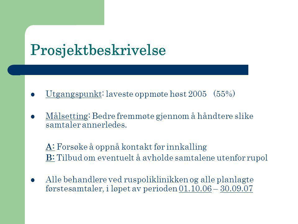 Prosjektbeskrivelse  Utgangspunkt: laveste oppmøte høst 2005 (55%)  Målsetting: Bedre fremmøte gjennom å håndtere slike samtaler annerledes. A: Fors