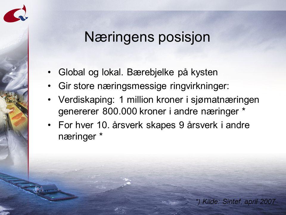 Næringens posisjon •Global og lokal. Bærebjelke på kysten •Gir store næringsmessige ringvirkninger: •Verdiskaping: 1 million kroner i sjømatnæringen g