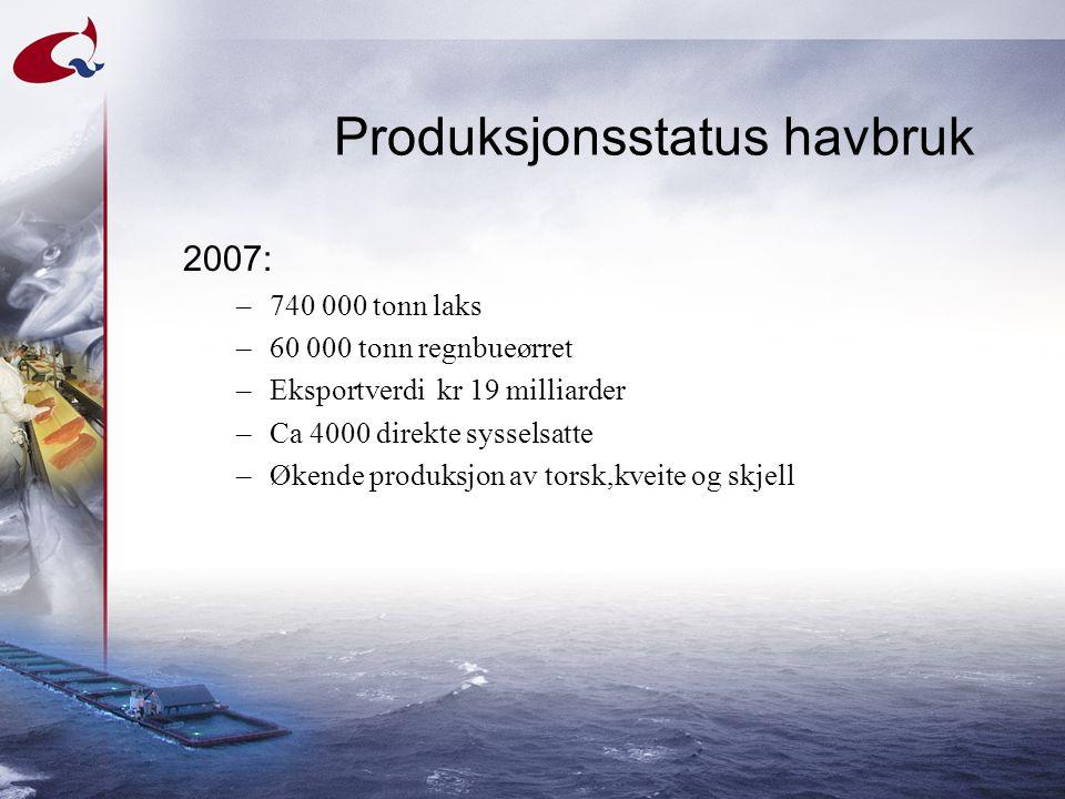Produksjonsstatus havbruk 2007: –740 000 tonn laks –60 000 tonn regnbueørret –Eksportverdi kr 19 milliarder –Ca 4000 direkte sysselsatte –Økende produ