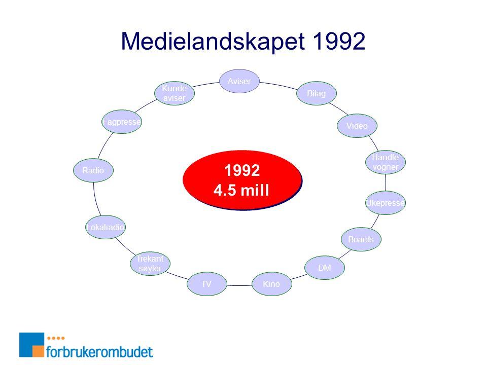 1992 4.5 mill 1992 4.5 mill Aviser Ukepresse TV Radio Kino Boards Video Fagpresse Handle vogner Trekant søyler Lokalradio DM Kunde aviser Bilag Mediel