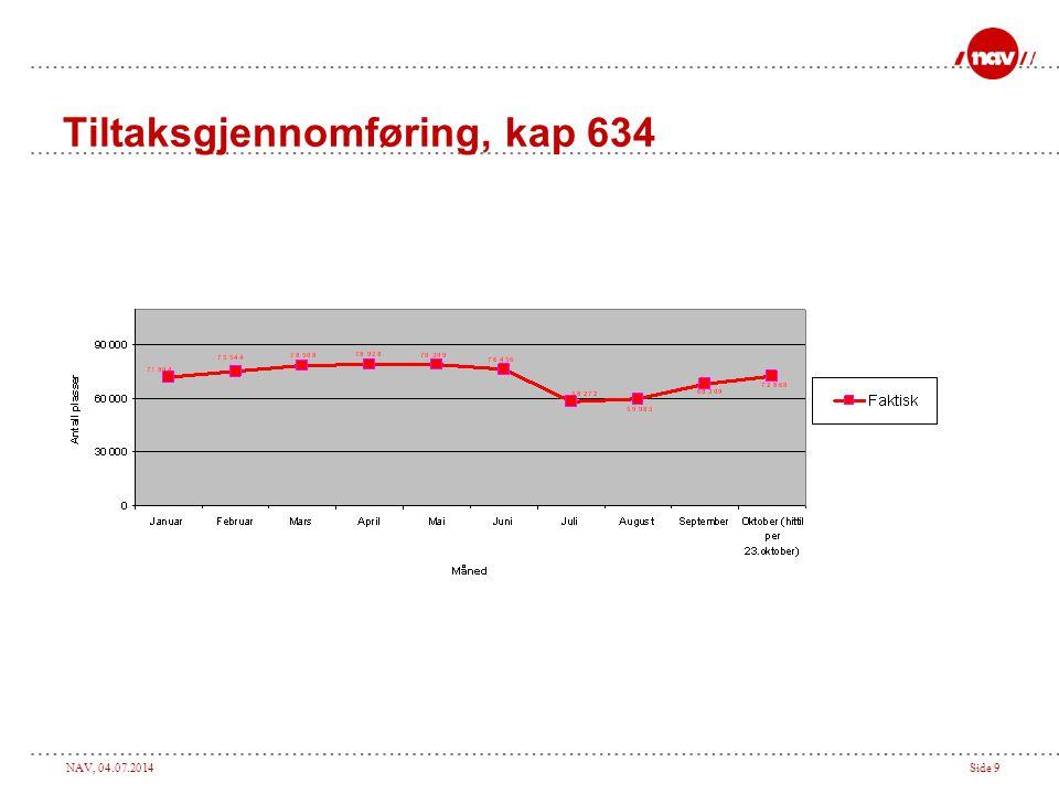 NAV, 04.07.2014Side 9 Tiltaksgjennomføring, kap 634