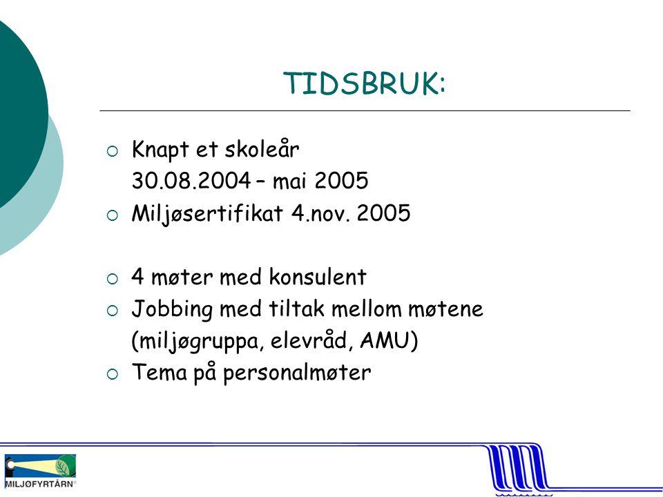 TIDSBRUK:  Knapt et skoleår 30.08.2004 – mai 2005  Miljøsertifikat 4.nov.