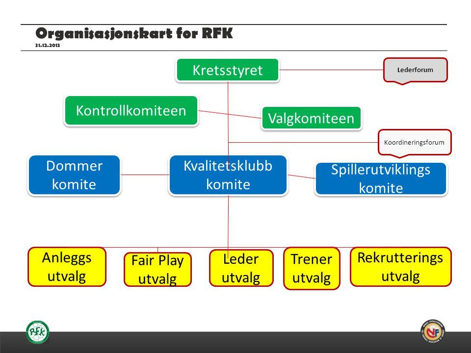 04.07.2014 Fair play-møtet Norges Fotballforbund | www.fotball.no I en fotballkamp skal glede, mestring, jevnbyrdighet og god oppførsel dominere.