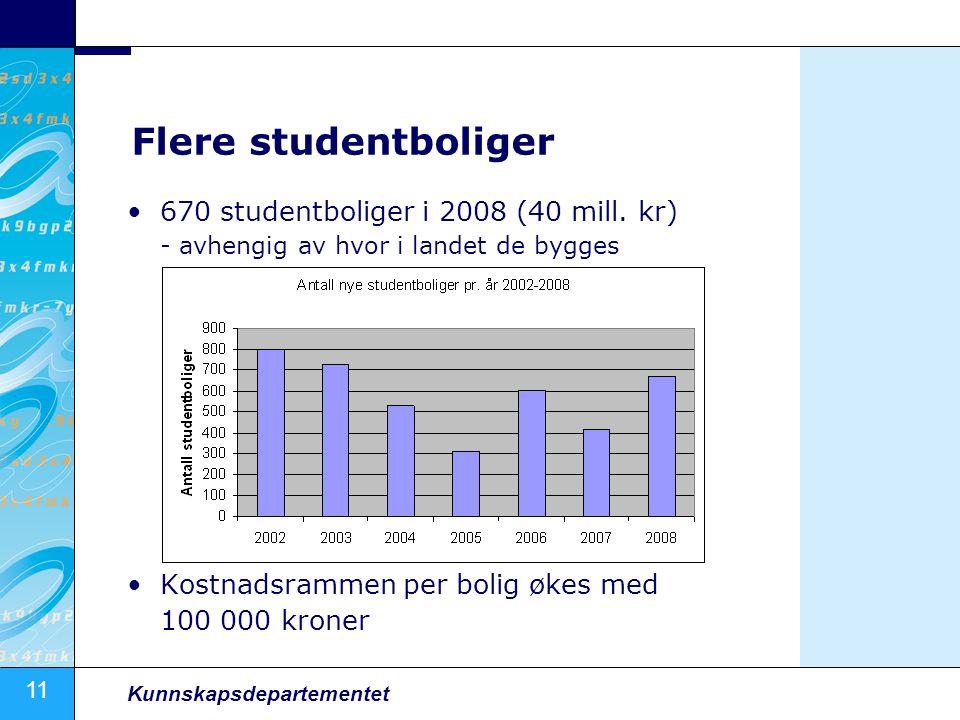 11 Kunnskapsdepartementet Flere studentboliger •670 studentboliger i 2008 (40 mill. kr) - avhengig av hvor i landet de bygges •Kostnadsrammen per boli