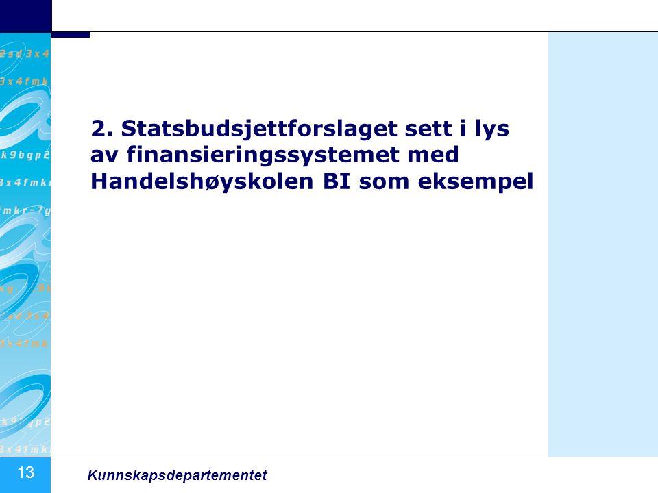 13 Kunnskapsdepartementet 2. Statsbudsjettforslaget sett i lys av finansieringssystemet med Handelshøyskolen BI som eksempel