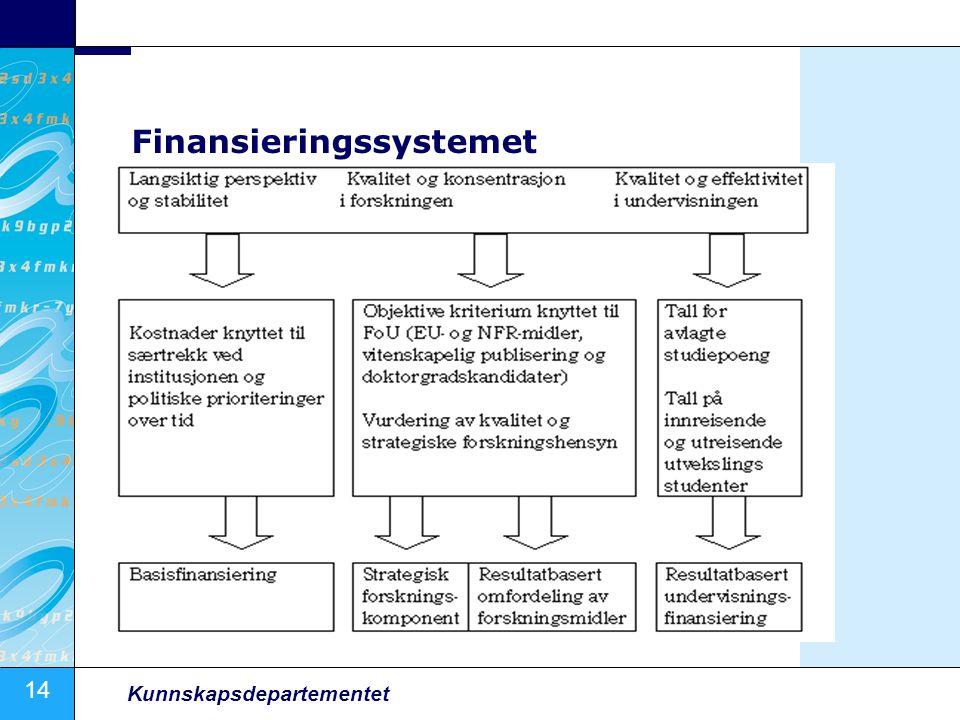 14 Kunnskapsdepartementet Finansieringssystemet