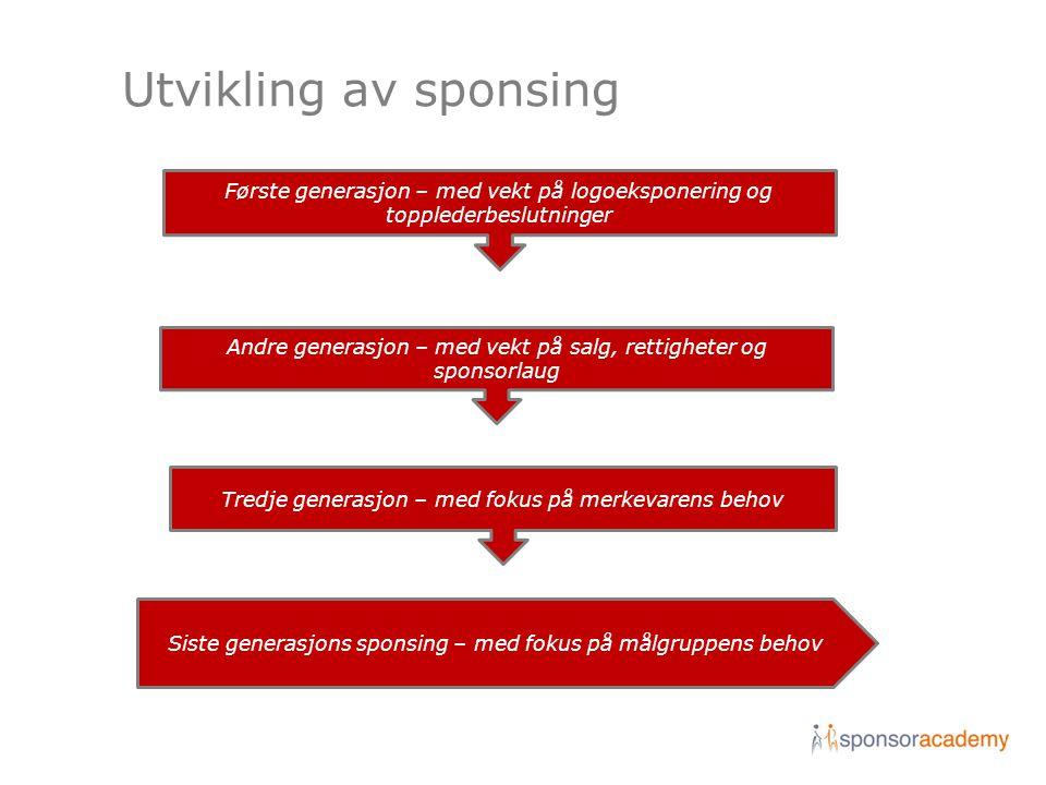 Utvikling av sponsing Første generasjon – med vekt på logoeksponering og topplederbeslutninger Andre generasjon – med vekt på salg, rettigheter og spo