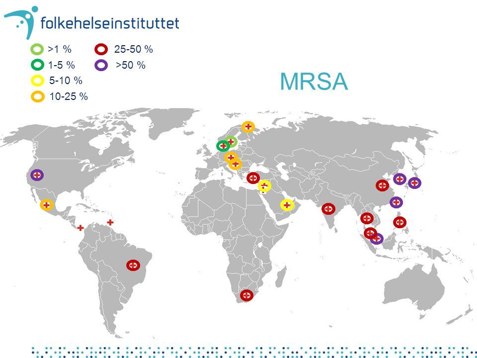 • Verdenskart – hvor kan man få utført tjenestene Forekomst av MRSA >1 % 1-5 % 5-10 % 10-25 % 25-50 % >50 %