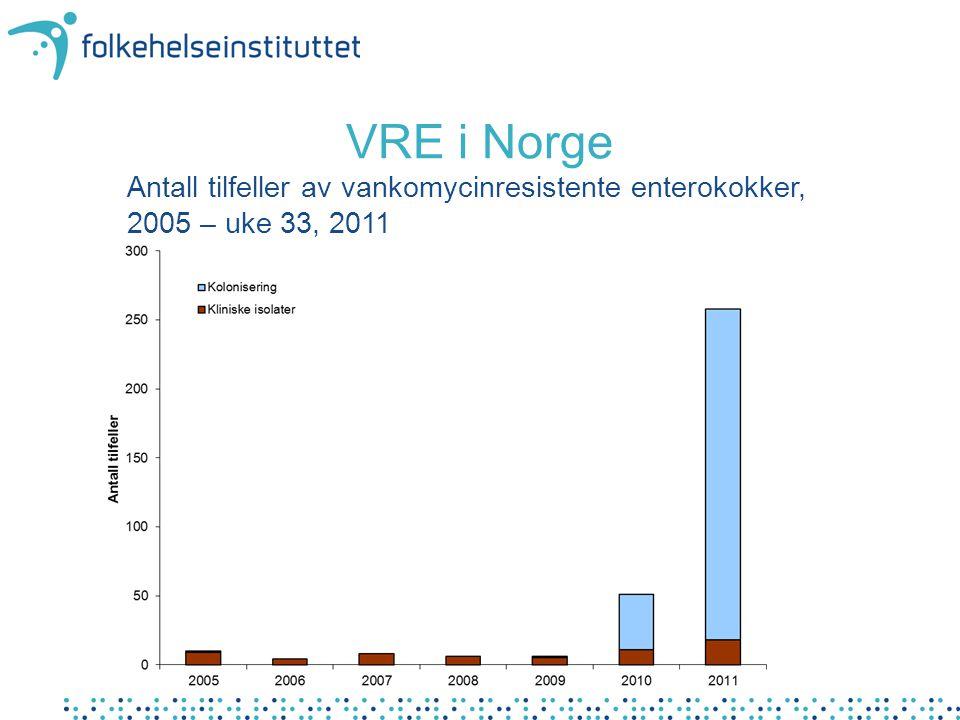 VRE i Norge Antall tilfeller av vankomycinresistente enterokokker, 2005 – uke 33, 2011