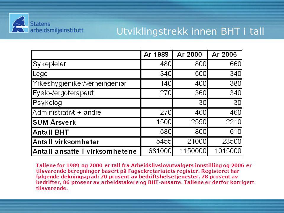 Utviklingstrekk innen BHT i tall Tallene for 1989 og 2000 er tall fra Arbeidslivslovutvalgets innstilling og 2006 er tilsvarende beregninger basert på Fagsekretariatets register.