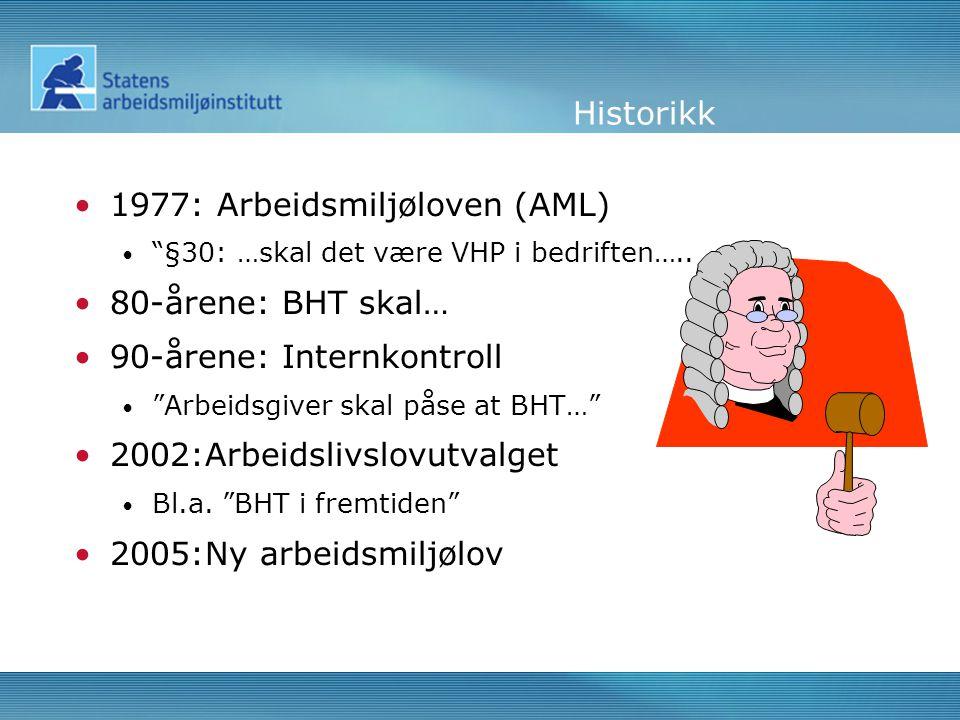 Historikk •1977: Arbeidsmiljøloven (AML) • §30: …skal det være VHP i bedriften…..