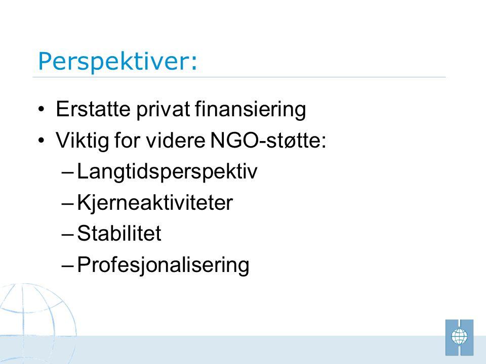 Perspektiver: •Erstatte privat finansiering •Viktig for videre NGO-støtte: –Langtidsperspektiv –Kjerneaktiviteter –Stabilitet –Profesjonalisering
