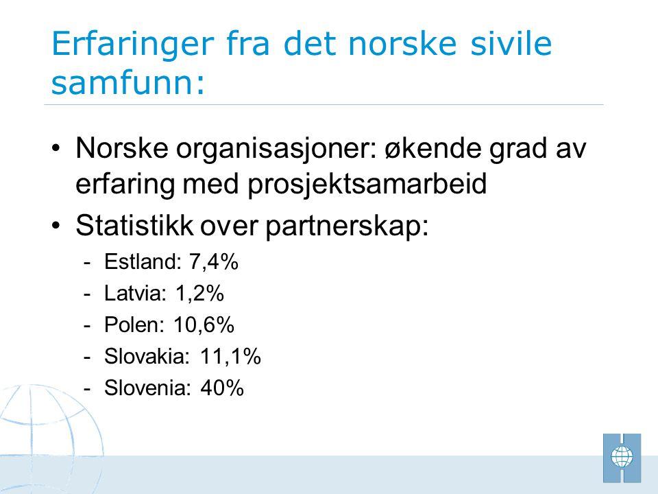 Erfaringer fra det norske sivile samfunn: • Norske organisasjoner: økende grad av erfaring med prosjektsamarbeid • Statistikk over partnerskap: - Estland: 7,4% - Latvia: 1,2% - Polen: 10,6% - Slovakia: 11,1% - Slovenia: 40%