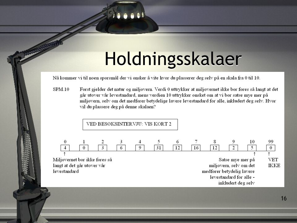 16 Holdningsskalaer