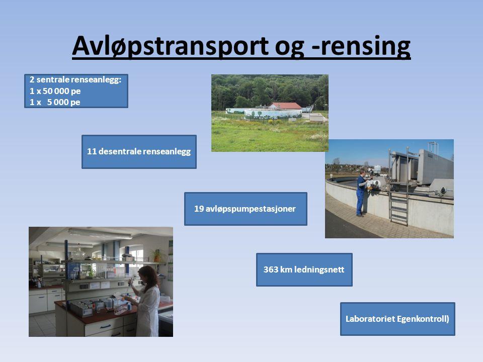 2 sentrale renseanlegg: 1 x 50 000 pe 1 x 5 000 pe 11 desentrale renseanlegg 19 avløpspumpestasjoner 363 km ledningsnett Avløpstransport og -rensing Laboratoriet Egenkontroll)