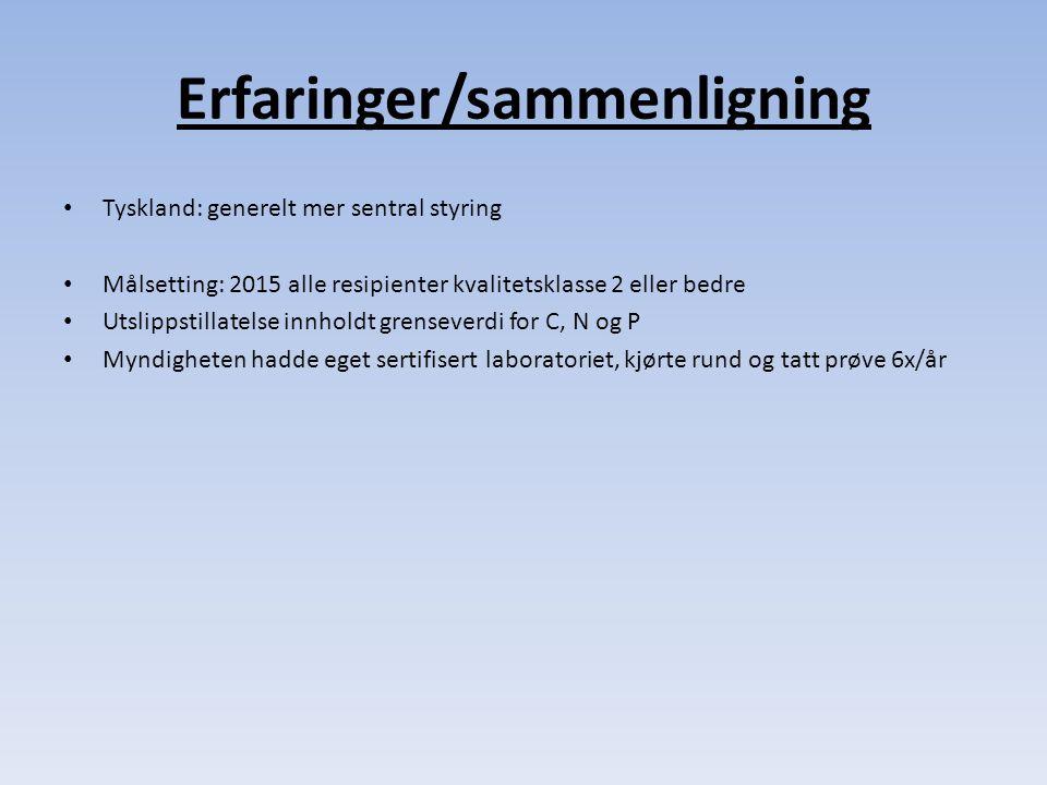 Erfaringer/sammenligning • Tyskland: generelt mer sentral styring • Målsetting: 2015 alle resipienter kvalitetsklasse 2 eller bedre • Utslippstillatelse innholdt grenseverdi for C, N og P • Myndigheten hadde eget sertifisert laboratoriet, kjørte rund og tatt prøve 6x/år