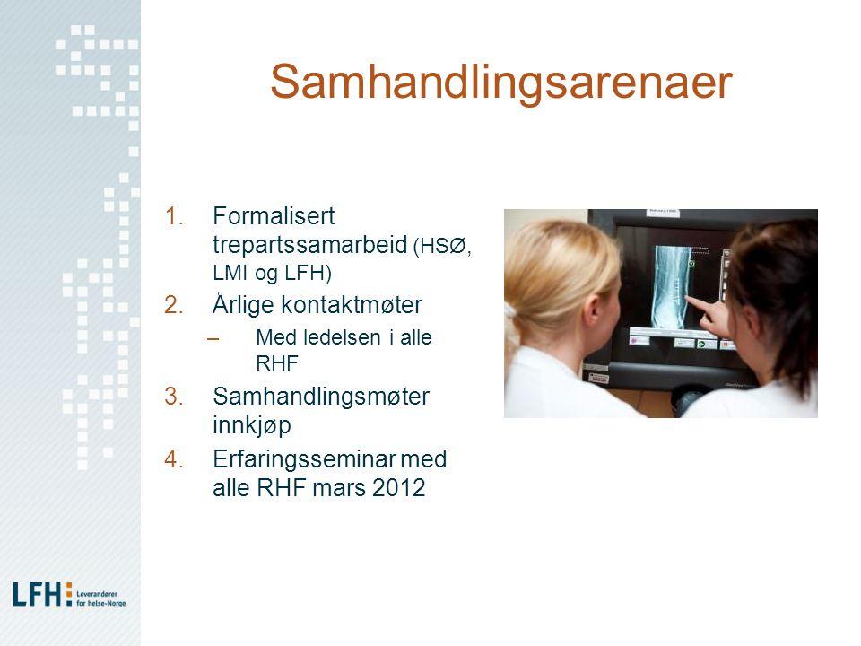 Samhandlingsarenaer 1.Formalisert trepartssamarbeid (HSØ, LMI og LFH) 2.Årlige kontaktmøter –Med ledelsen i alle RHF 3.Samhandlingsmøter innkjøp 4.Erf