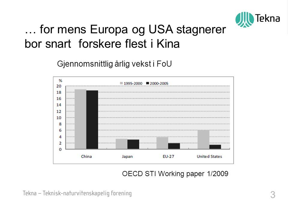 3 … for mens Europa og USA stagnerer bor snart forskere flest i Kina Gjennomsnittlig årlig vekst i FoU OECD STI Working paper 1/2009