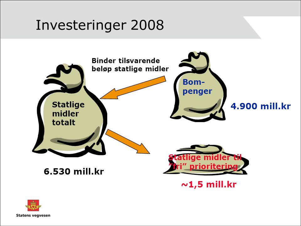 "Investeringer 2008 Statlige midler totalt Bom- penger 6.530 mill.kr Binder tilsvarende beløp statlige midler 4.900 mill.kr Statlige midler til ""fri"" p"