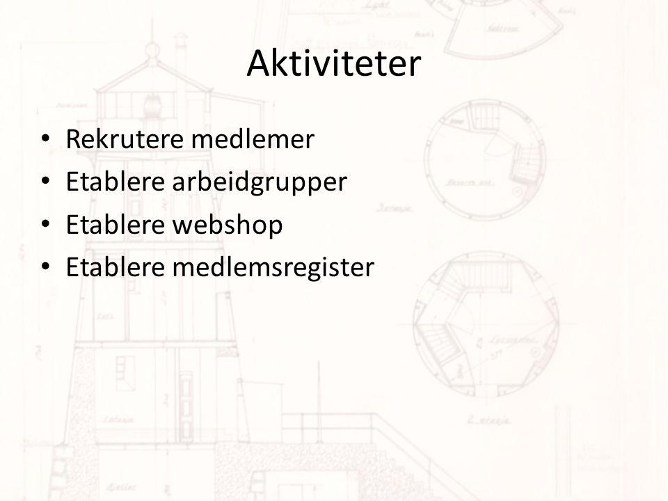 Aktiviteter • Rekrutere medlemer • Etablere arbeidgrupper • Etablere webshop • Etablere medlemsregister
