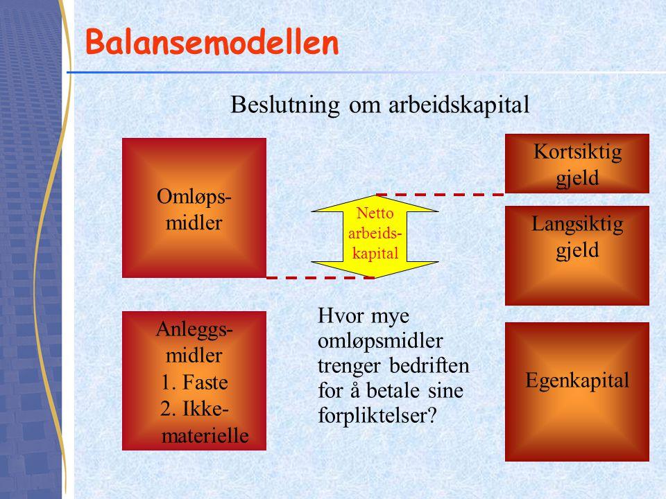 Balansemodellen Hvor mye omløpsmidler trenger bedriften for å betale sine forpliktelser? Beslutning om arbeidskapital Netto arbeids- kapital Egenkapit