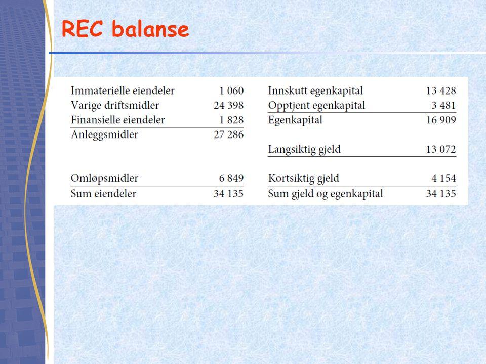 REC balanse