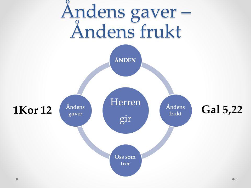Åndens gaver – Åndens frukt Herren gir ÅNDEN Åndens frukt Oss som tror Åndens gaver 4 Gal 5,22 1Kor 12