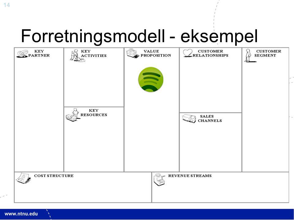 14 Forretningsmodell - eksempel