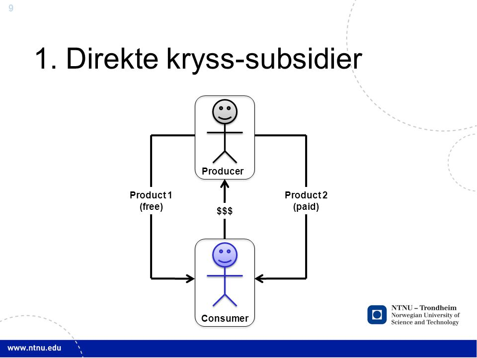 9 1. Direkte kryss-subsidier Product 1 (free) $$$ Product 2 (paid) Consumer Producer