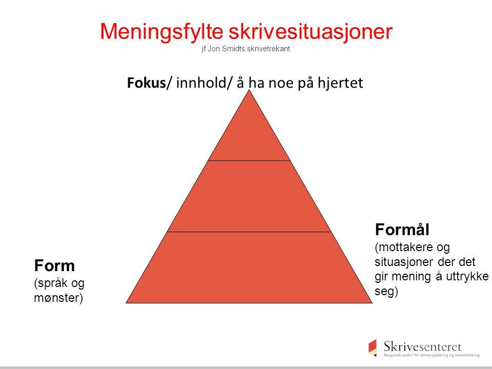 Meningsfylte skrivesituasjoner jf Jon Smidts skrivetrekant Formål (mottakere og situasjoner der det gir mening å uttrykke seg) Form (språk og mønster) Fokus/ innhold/ å ha noe på hjertet