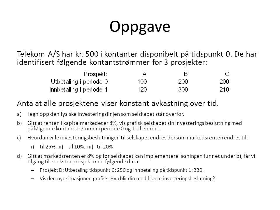 Oppgave Telekom A/S har kr. 500 i kontanter disponibelt på tidspunkt 0. De har identifisert følgende kontantstrømmer for 3 prosjekter: Anta at alle pr