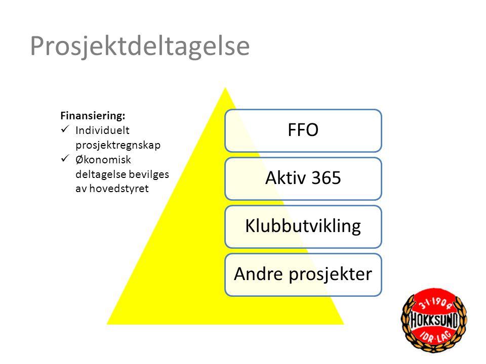 Prosjektdeltagelse FFOAktiv 365KlubbutviklingAndre prosjekter Finansiering:  Individuelt prosjektregnskap  Økonomisk deltagelse bevilges av hovedsty