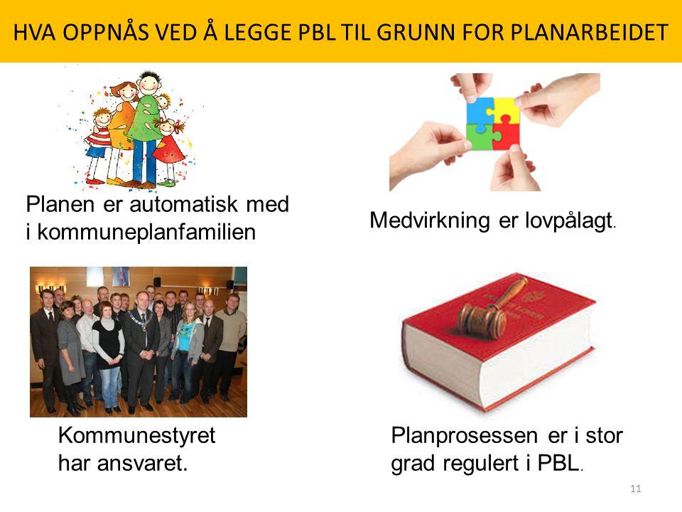 HVA OPPNÅS VED Å LEGGE PBL TIL GRUNN FOR PLANARBEIDET 11 Planen er automatisk med i kommuneplanfamilien Kommunestyret har ansvaret.