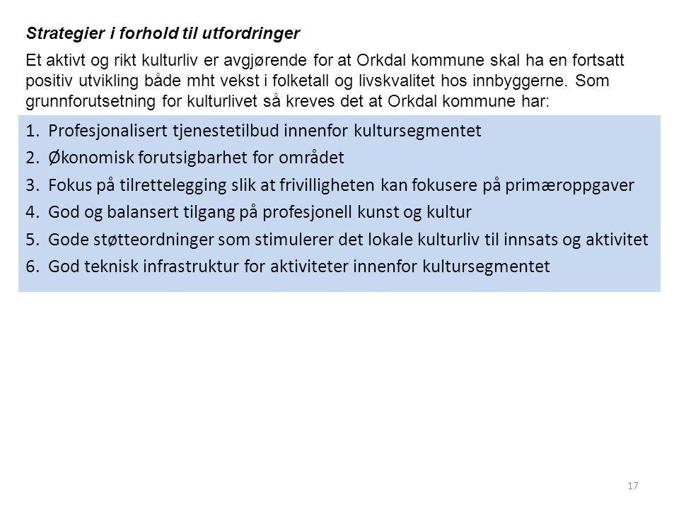 1.Profesjonalisert tjenestetilbud innenfor kultursegmentet 2.