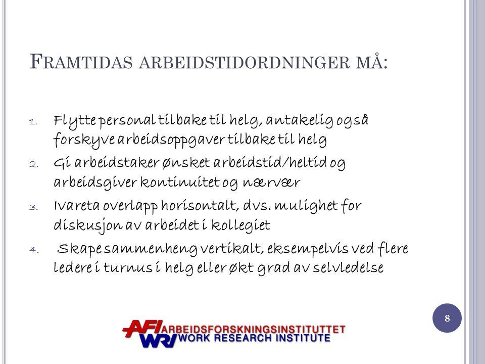 F RAMTIDAS ARBEIDSTIDORDNINGER MÅ : 1.
