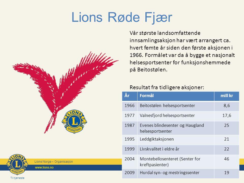 Til tjeneste Lions Norge – Organisasjon 11.11.2012 www.lions.no Tulipanaksjonen Lions Tulipanaksjon er vår årlige innsamlingsaksjon.