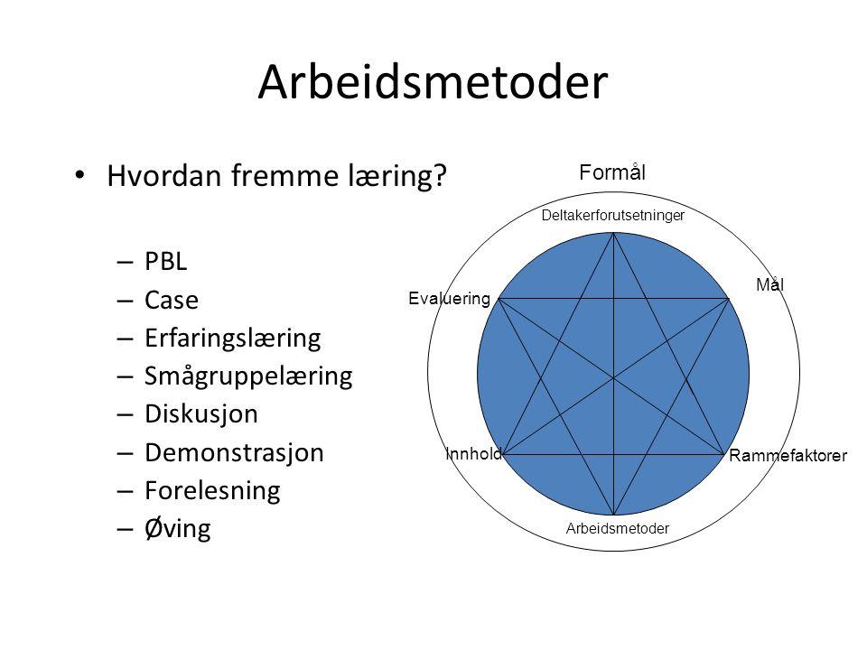 Arbeidsmetoder • Hvordan fremme læring? – PBL – Case – Erfaringslæring – Smågruppelæring – Diskusjon – Demonstrasjon – Forelesning – Øving Formål Delt