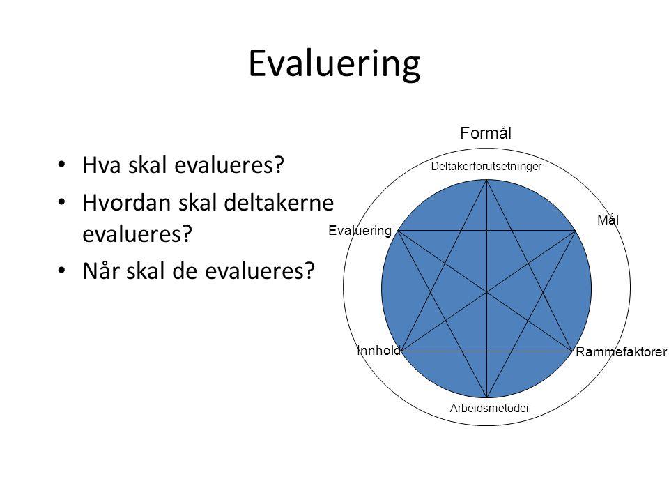 • Hva skal evalueres? • Hvordan skal deltakerne evalueres? • Når skal de evalueres? Formål Deltakerforutsetninger Mål Arbeidsmetoder Innhold Rammefakt
