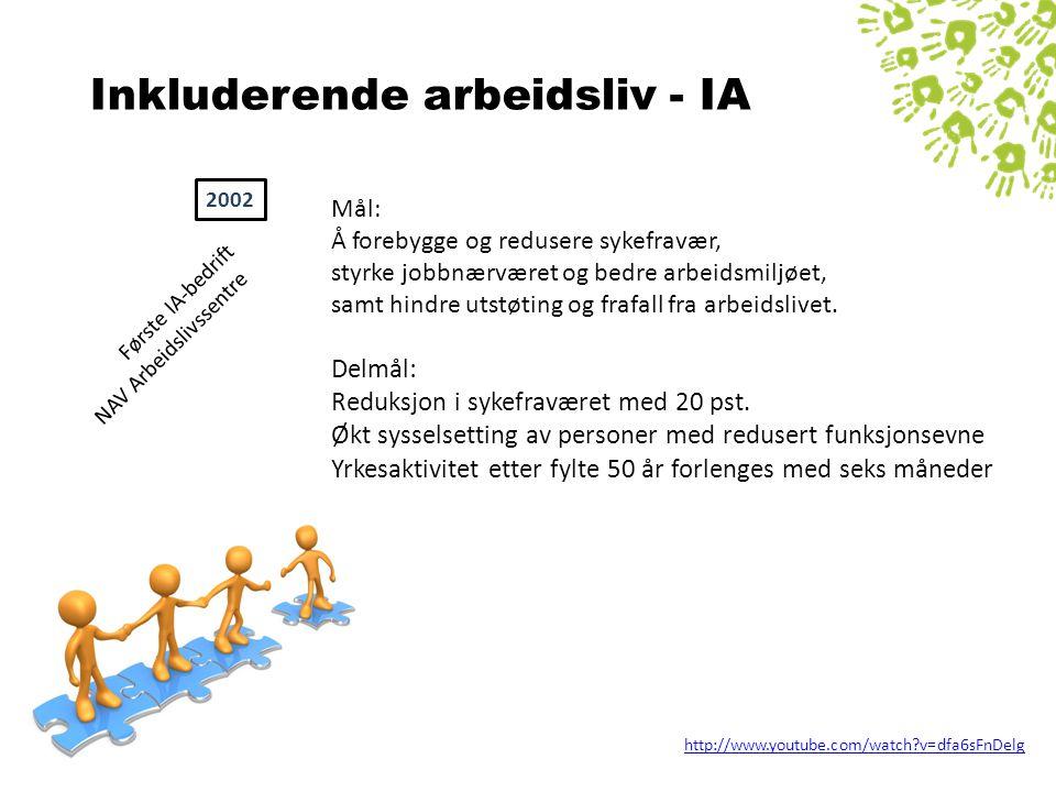 2002 Første IA-bedrift NAV Arbeidslivssentre Mål: Å forebygge og redusere sykefravær, styrke jobbnærværet og bedre arbeidsmiljøet, samt hindre utstøting og frafall fra arbeidslivet.