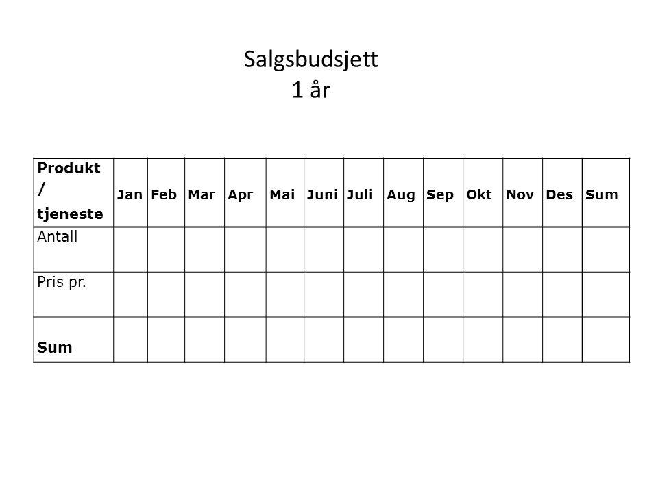 Produkt / tjeneste JanFebMarAprMaiJuni Juli AugSepOktNovDesSum Antall Pris pr. Sum Salgsbudsjett 1 år