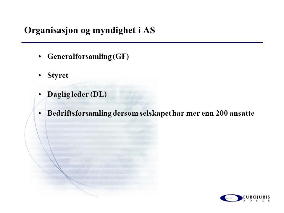 Organisasjon og myndighet i AS •Generalforsamling (GF) •Styret •Daglig leder (DL) •Bedriftsforsamling dersom selskapet har mer enn 200 ansatte