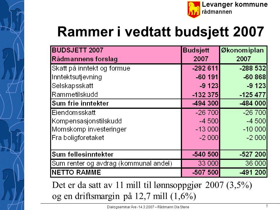 Levanger kommune rådmannen Dialogseminar Åre -14.3.2007 – Rådmann Ola Stene 5 Rammer i vedtatt budsjett 2007 Det er da satt av 11 mill til lønnsoppgjør 2007 (3,5%) og en driftsmargin på 12,7 mill (1,6%)