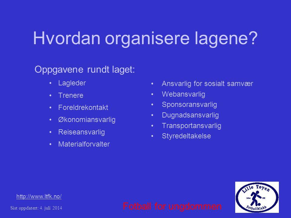 http://www.ltfk.no/ Sist oppdatert: 4. juli 2014 Fotball for ungdommen Hvordan organisere lagene.